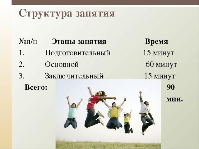 Структура занятия №п/п Этапы занятия Время 1. Подготовительный 15 минут 2. О...