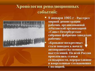 Хронология революционных событий: 9 января 1905 г - Расстрел мирной демонстра