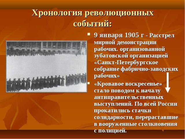 Хронология революционных событий: 9 января 1905 г - Расстрел мирной демонстра...