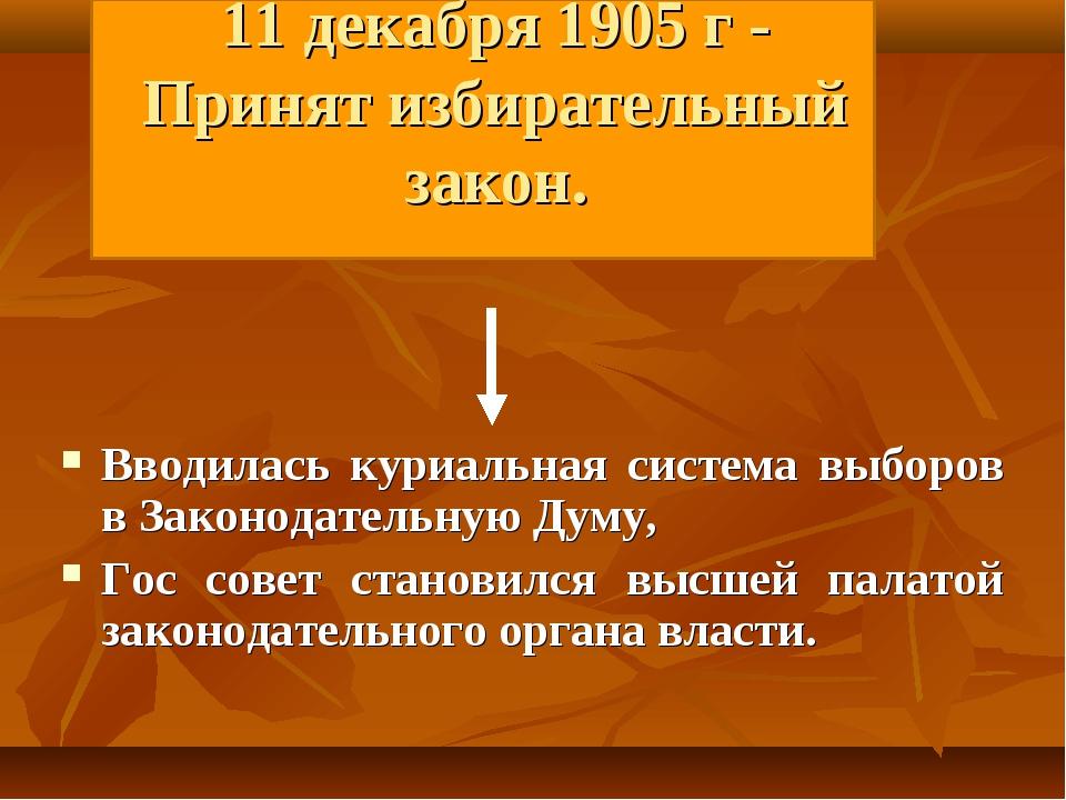 11 декабря 1905 г - Принят избирательный закон. Вводилась куриальная система...