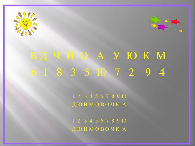 В Д Ч Й О А У Ю К М 6 1 8 3 5 10 7 2 9 4 1 2 3 4 5 6 7 8 9 10 Д Ю Й М О В О...
