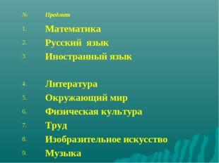 №Предмет 1.Математика 2.Русский язык 3Иностранный язык  4.Литерат