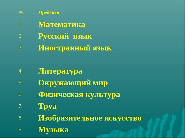 №Предмет 1.Математика 2.Русский язык 3Иностранный язык  4.Литерат...