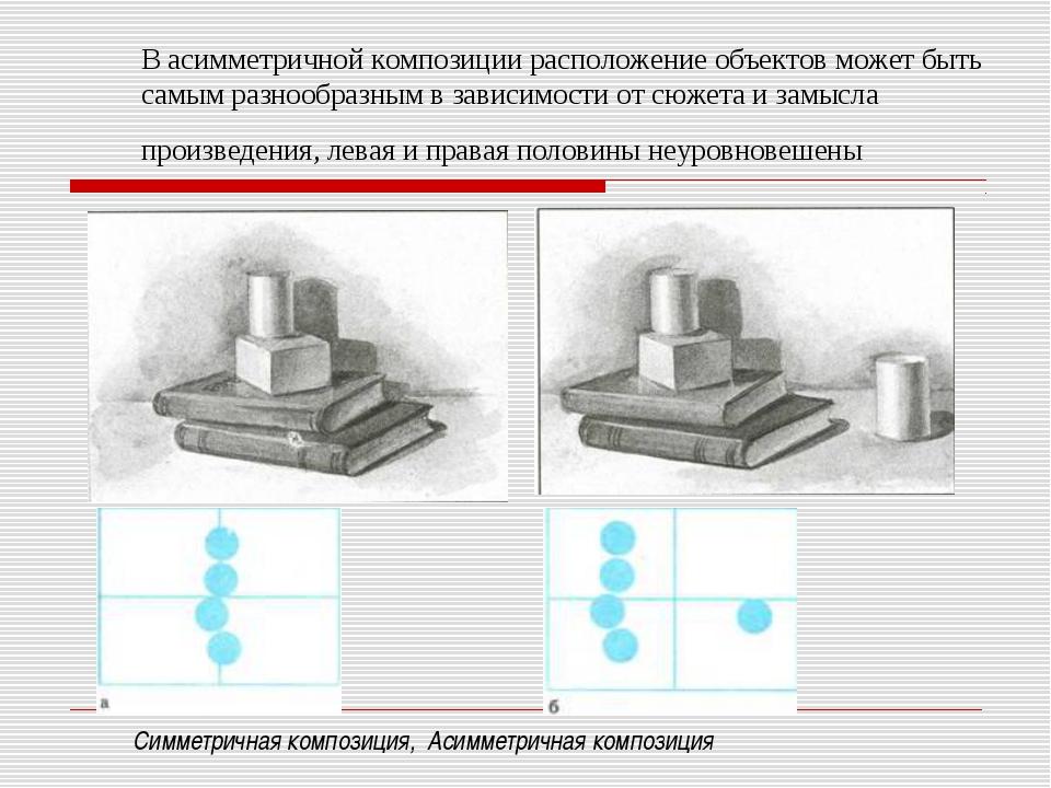 В асимметричной композиции расположение объектов может быть самым разнообразн...