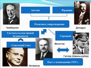 Англия Франция Политика умиротворения Советский Союз Система коллективной без