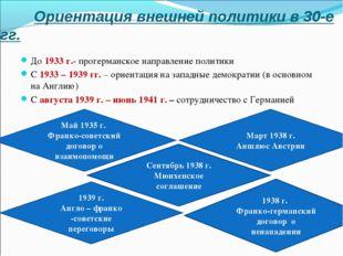 Ориентация внешней политики в 30-е гг. До 1933 г.- прогерманское направление