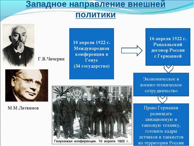Западное направление внешней политики М.М.Литвинов Г.В.Чичерин 10 апреля 1922...