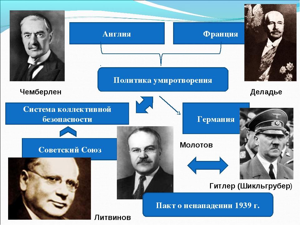 Англия Франция Политика умиротворения Советский Союз Система коллективной без...