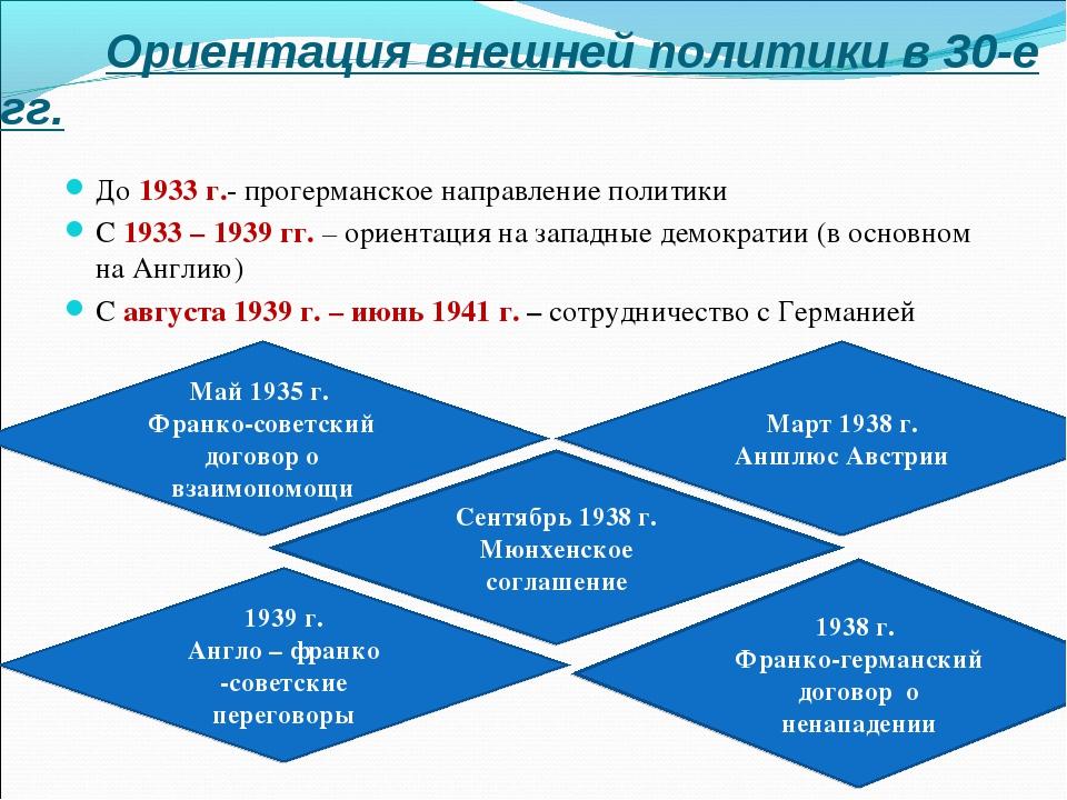 Ориентация внешней политики в 30-е гг. До 1933 г.- прогерманское направление...