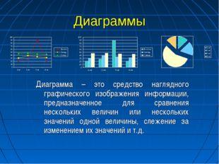 Диаграммы Диаграмма – это средство наглядного графического изображения информ