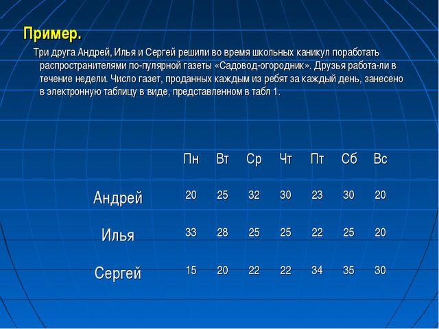 Пример. Три друга Андрей, Илья и Сергей решили во время школьных каникул пора...