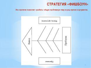 СТРАТЕГИЯ «ФИШБОУН» Эта стратегия позволяет «разбить» общую проблемную тему н