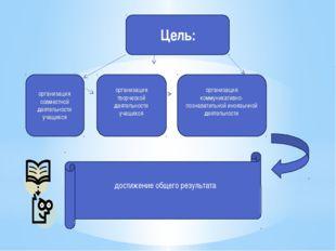 Цель: организация совместной деятельности учащихся организация творческой де