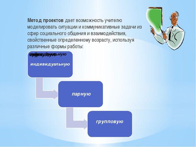 Метод проектов дает возможность учителю моделировать ситуации и коммуникативн...