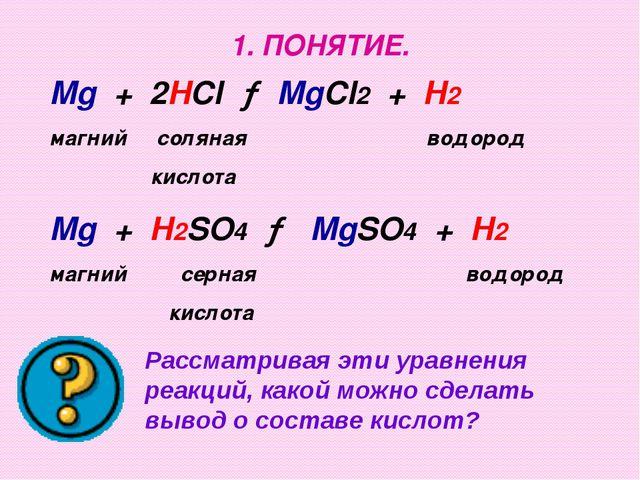 1. ПОНЯТИЕ. Рассматривая эти уравнения реакций, какой можно сделать вывод о с...