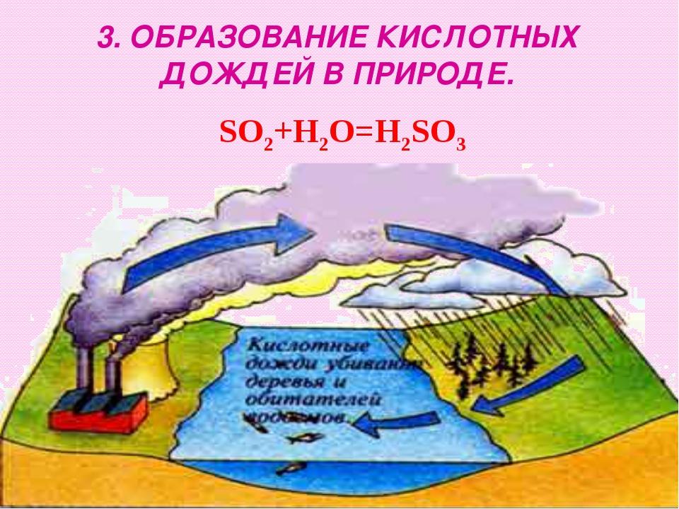 SO2+H2O=H2SO3 3. ОБРАЗОВАНИЕ КИСЛОТНЫХ ДОЖДЕЙ В ПРИРОДЕ.