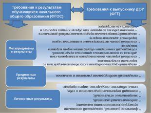 Требования к результатам обучающихся начального общего образования (ФГОС) Тре