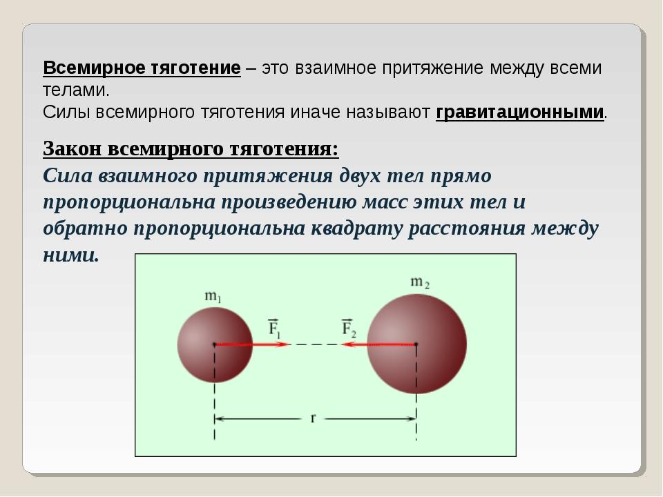 Закон всемирного тяготения: Сила взаимного притяжения двух тел прямо пропорци...