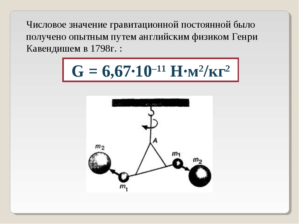 G = 6,67·10–11 Н·м2/кг2 Числовое значение гравитационной постоянной было полу...