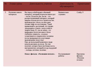 № Этапы урока Деятельность учителя Деятельность обучающихся Примечание 5 Изуч