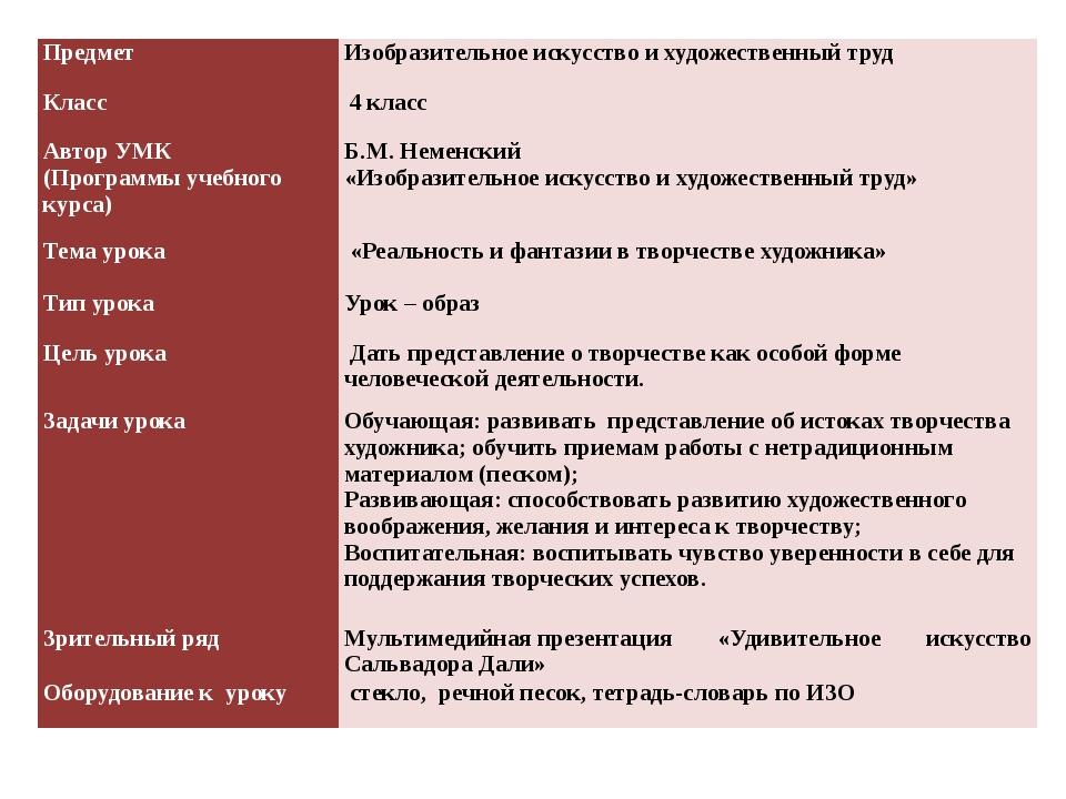 Предмет Изобразительное искусство и художественный труд Класс 4класс Автор УМ...