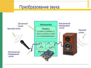 Звуковой сигнал Дискретный сигнал Электрический Непрерывный сигнал Электричес