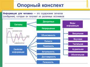 Информация для человека — это содержание сигналов (сообщения), которые он пол
