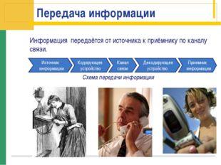 Передача информации Схема передачи информации Источник информации Кодирующее
