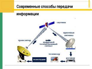 Современные способы передачи информации