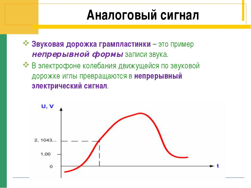 Аналоговый сигнал Звуковая дорожка грампластинки – это пример непрерывной фор...