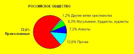 http://orthodox.is.lviv.ua/wp-content/uploads/2015/07/06d4fd6d19d006e50528d7ddb50d2f4c.png