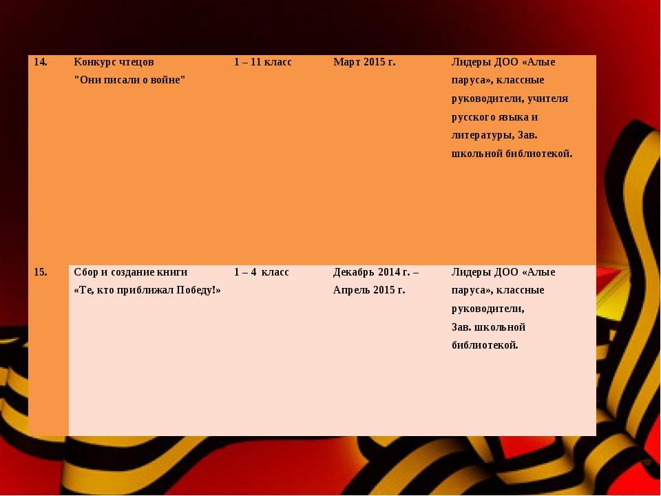 """14.Конкурс чтецов """"Они писали о войне""""1 – 11 классМарт 2015 г.Лидеры ДОО..."""