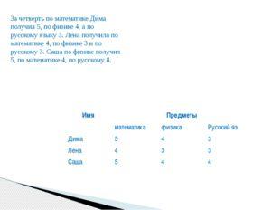 За четверть по математике Дима получил 5, по физике 4, а по русскому языку 3.
