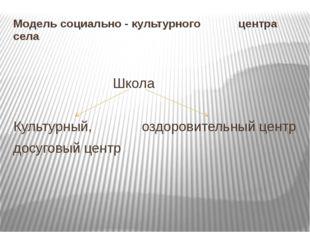 Модель социально - культурного центра села  Школа  Культурный, оздоровитель