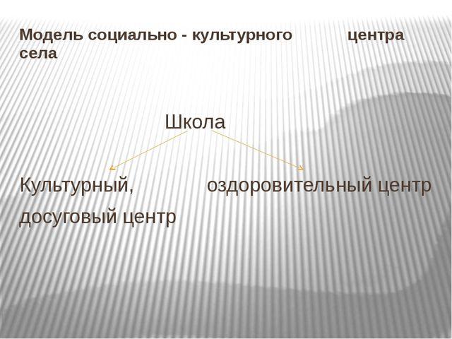 Модель социально - культурного центра села  Школа  Культурный, оздоровитель...