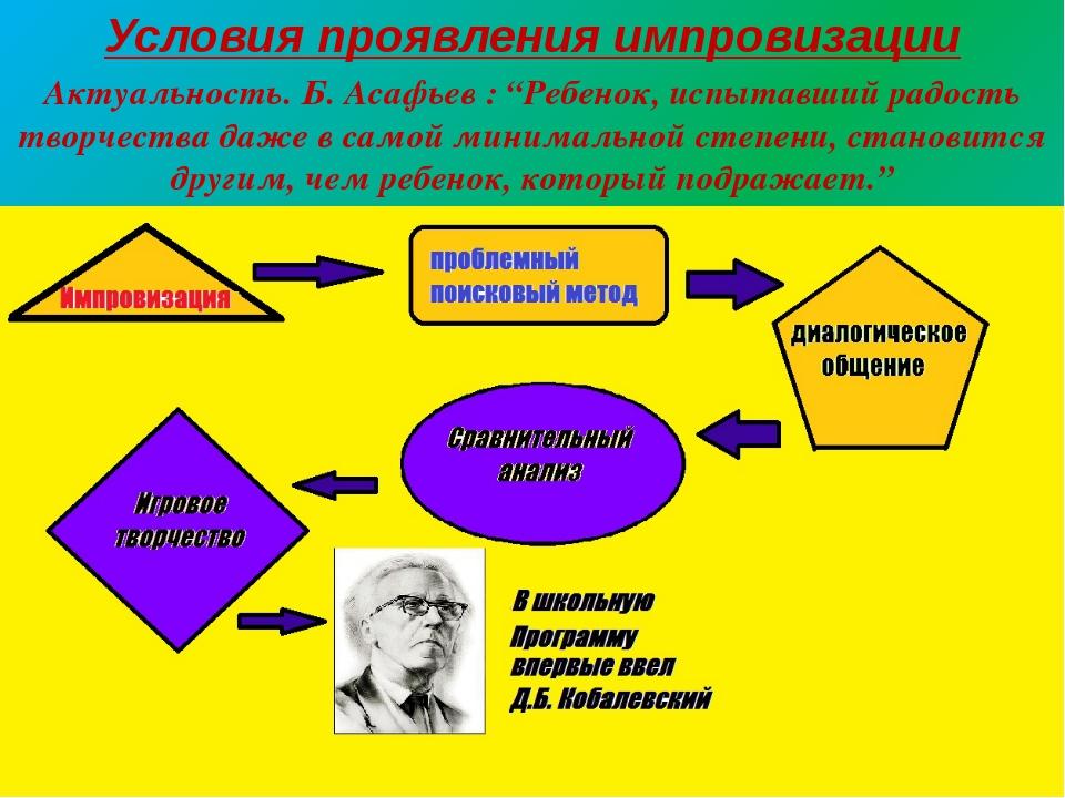 """Условия проявления импровизации Актуальность. Б. Асафьев : """"Ребенок, испытавш..."""