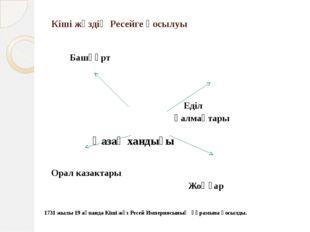 Кіші жүздің Ресейге қосылуы Башқұрт Еділ қалмақтары Қазақ хандығы Орал казакт