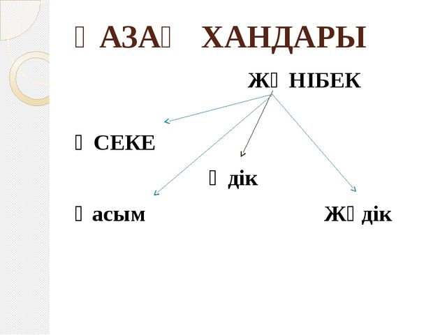 ҚАЗАҚ ХАНДАРЫ ЖӘНІБЕК ӨСЕКЕ Әдік Қасым Жәдік