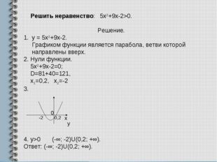 Решить неравенство: 5х2+9х-2>0. Решение. у = 5х2+9х-2. Графиком функции явля