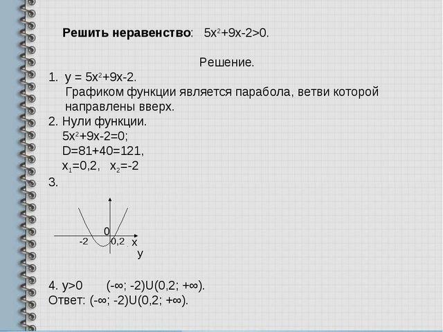 Решить неравенство: 5х2+9х-2>0. Решение. у = 5х2+9х-2. Графиком функции явля...