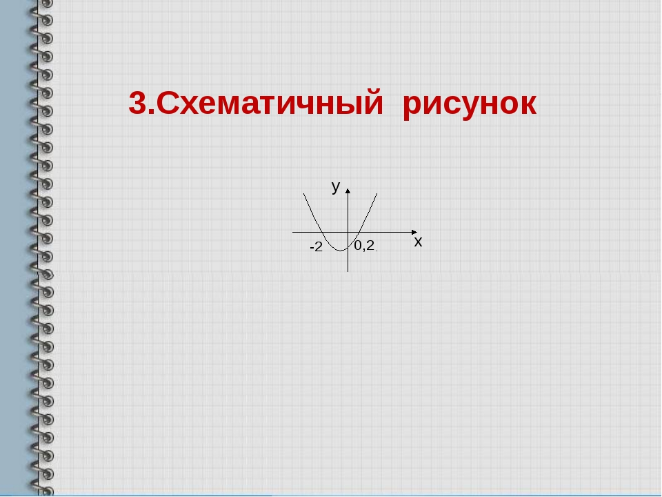 3.Схематичный рисунок -2 0,2 х у
