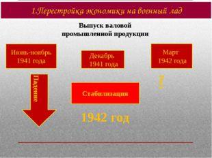 1.Перестройка экономики на военный лад Выпуск валовой промышленной продукции