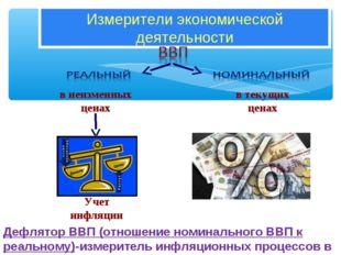 Измерители экономической деятельности Дефлятор ВВП (отношение номинального ВВ