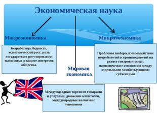 Экономическая наука Макроэкономика Микроэкономика Мировая экономика Безработи