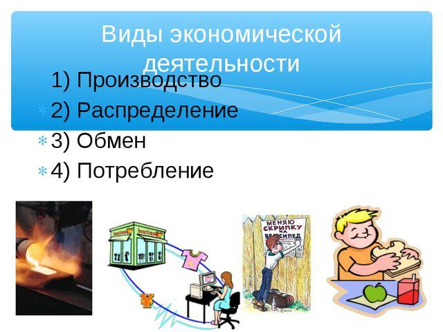 Виды экономической деятельности 1) Производство 2) Распределение 3) Обмен 4)...