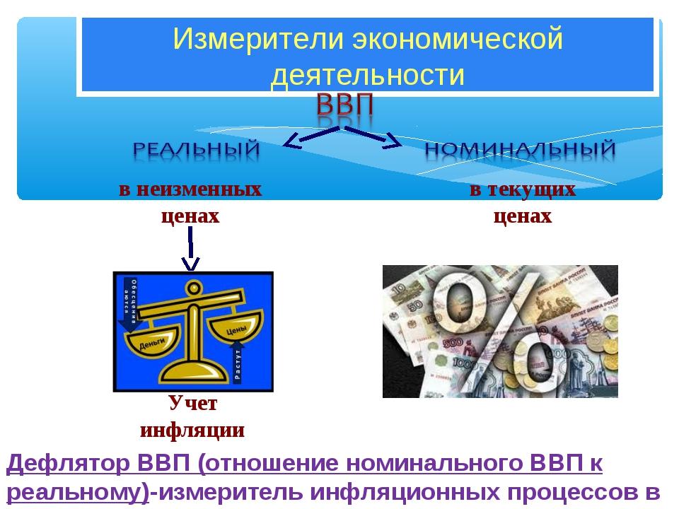 Измерители экономической деятельности Дефлятор ВВП (отношение номинального ВВ...