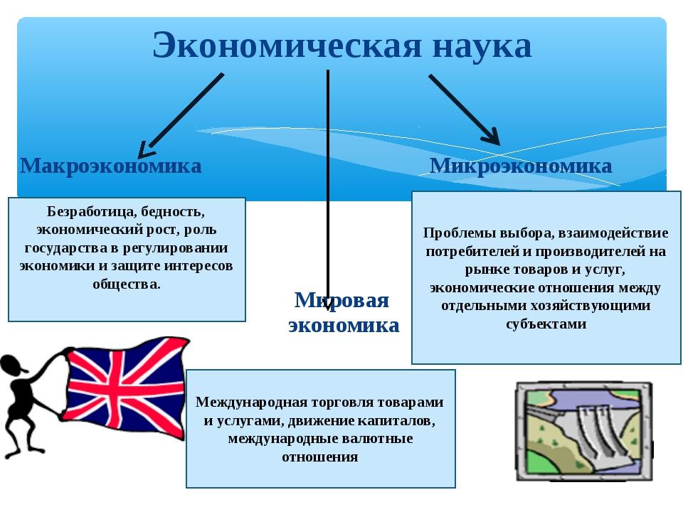 Экономическая наука Макроэкономика Микроэкономика Мировая экономика Безработи...