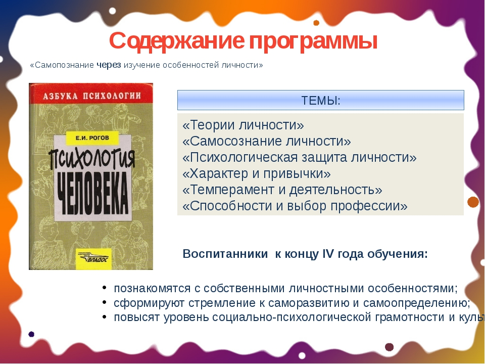 Содержание программы «Самопознание через изучение особенностей личности» «Тео...