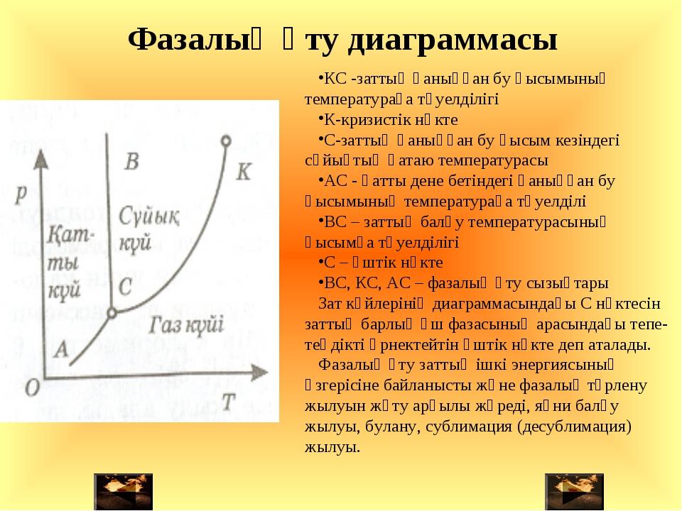 Фазалық өту диаграммасы КС -заттың қаныққан бу қысымының температураға тәуел...