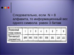 Следовательно, если N = 8 алфавита, то информационный вес одного символа раве